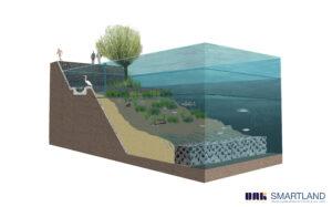 Onderwaterrif